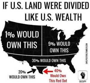 wealth dis