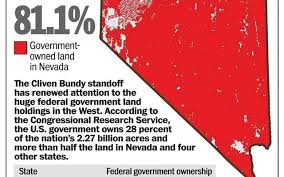 US land rights