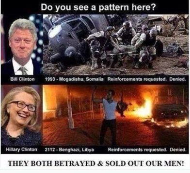 Clinton pattern.