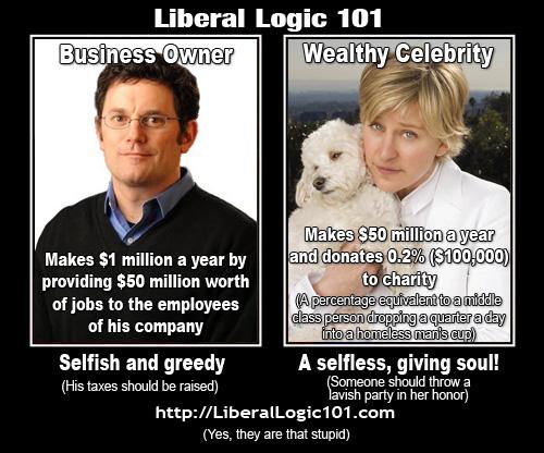 Libearl charity